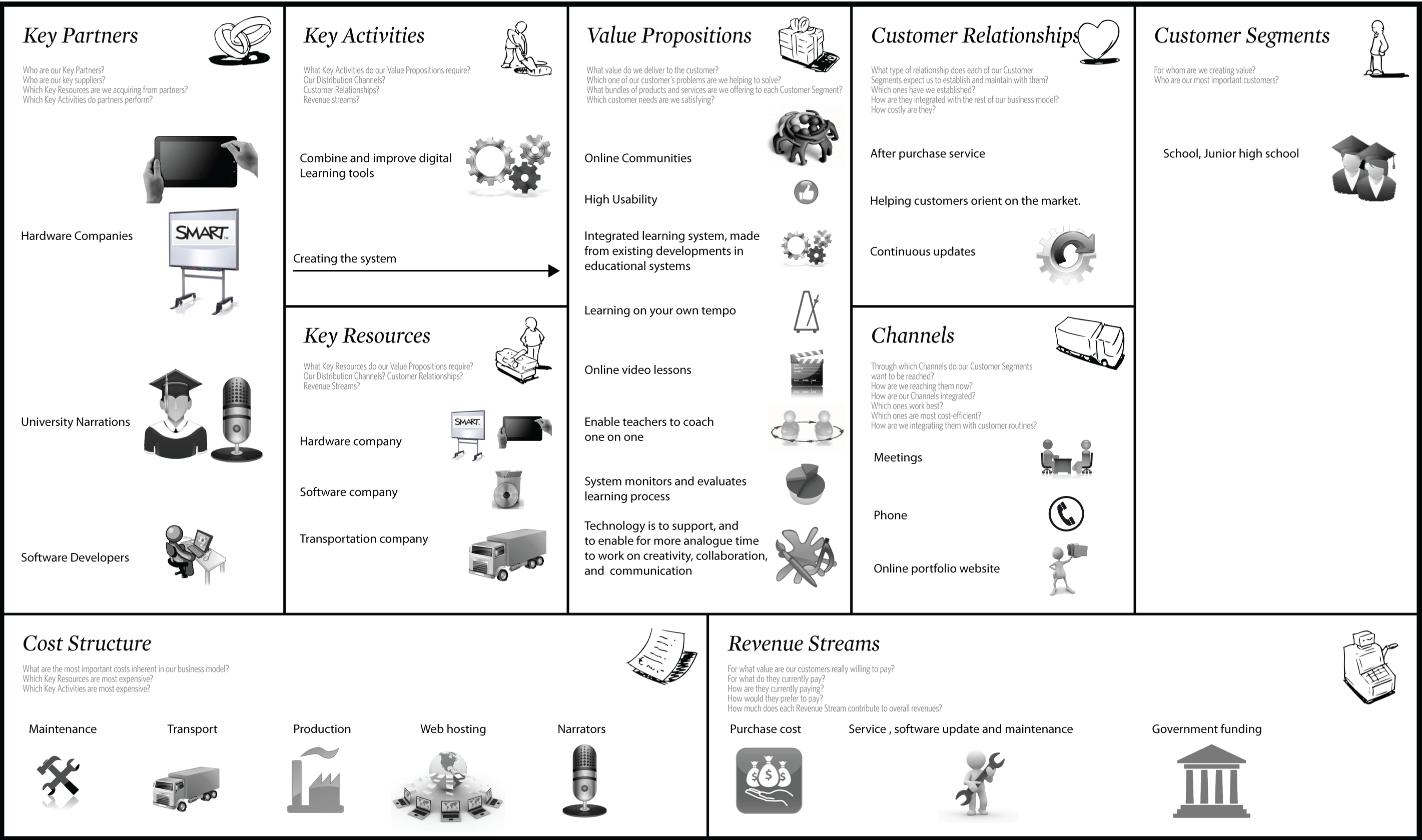 starbucks customer service training manual pdf
