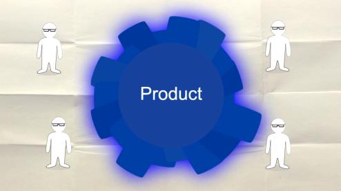 ProductStory