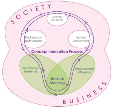 the relationship between business and society Turn entailed changes of the opinion of society about the role of business most  important in the process of social evaluation is that distinction is made between.