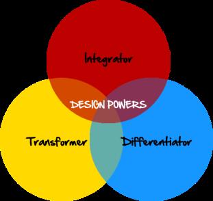 design powers
