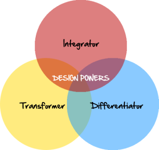 design powers