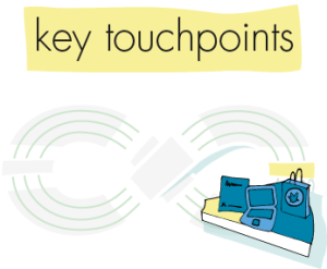 key touchpoints