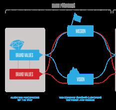 Method-building block1
