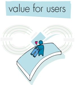 value for users